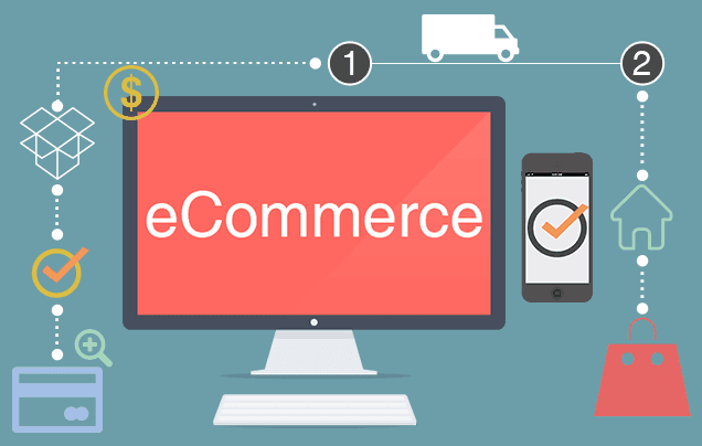 Improve Conversions of ecommerce Stores