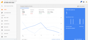Google analytics seo tool