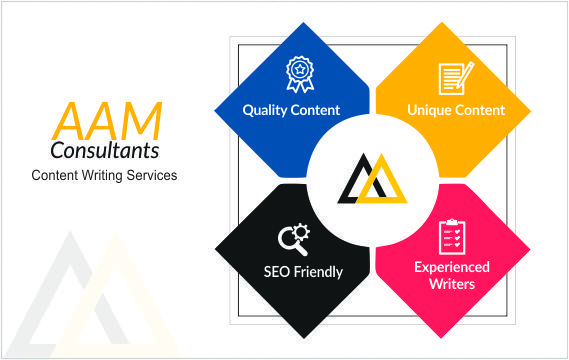 Content Writing Services   Content Writing Company   Website Content