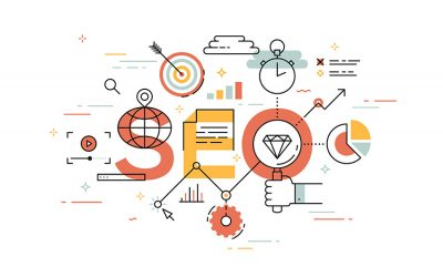 List of 50+ Best SEO Services Companies in 2020