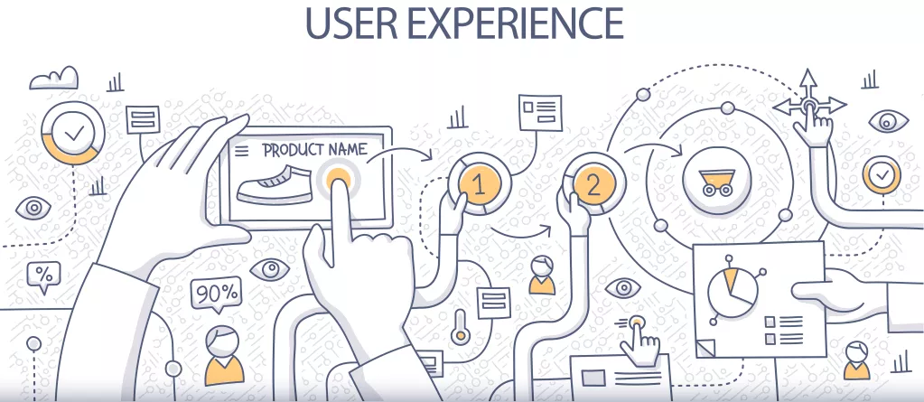 Organic Searches & User Experience