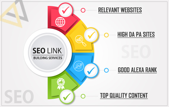 SEO Link Building Services Company | Quality SEO Backlinking Services