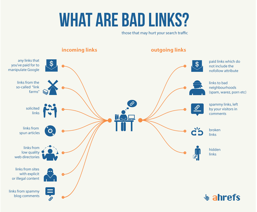 what are bad links