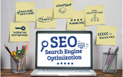 10 Steps to Create an Effective SEO Strategy in 2020