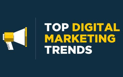 Top Digital Marketing Trends that will help you to Grow Your Online Business in 2021